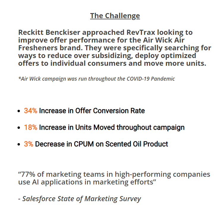 Air Wick Case Study Text